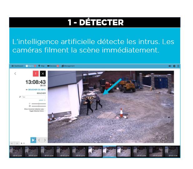 Smartvideo Detecter