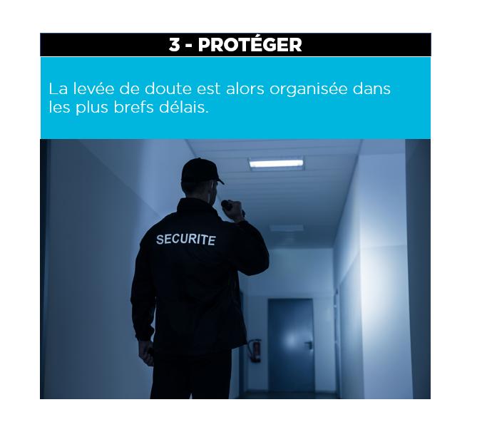 Smartvideo PROTEGER